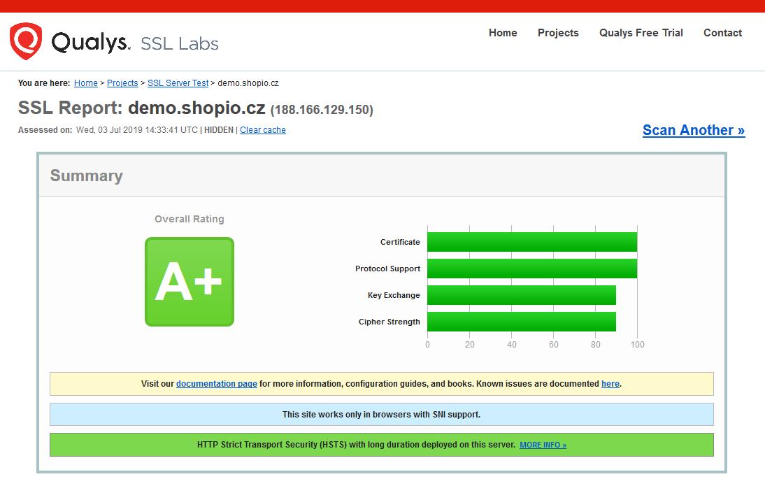 Hodnocení demo.shopio.cz na ssllabs.com